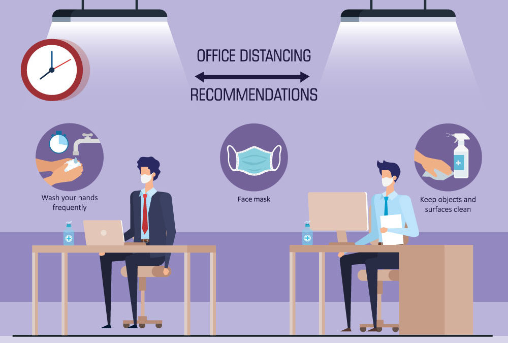 Return-to-Office: Sample Return-to-Office Protocol